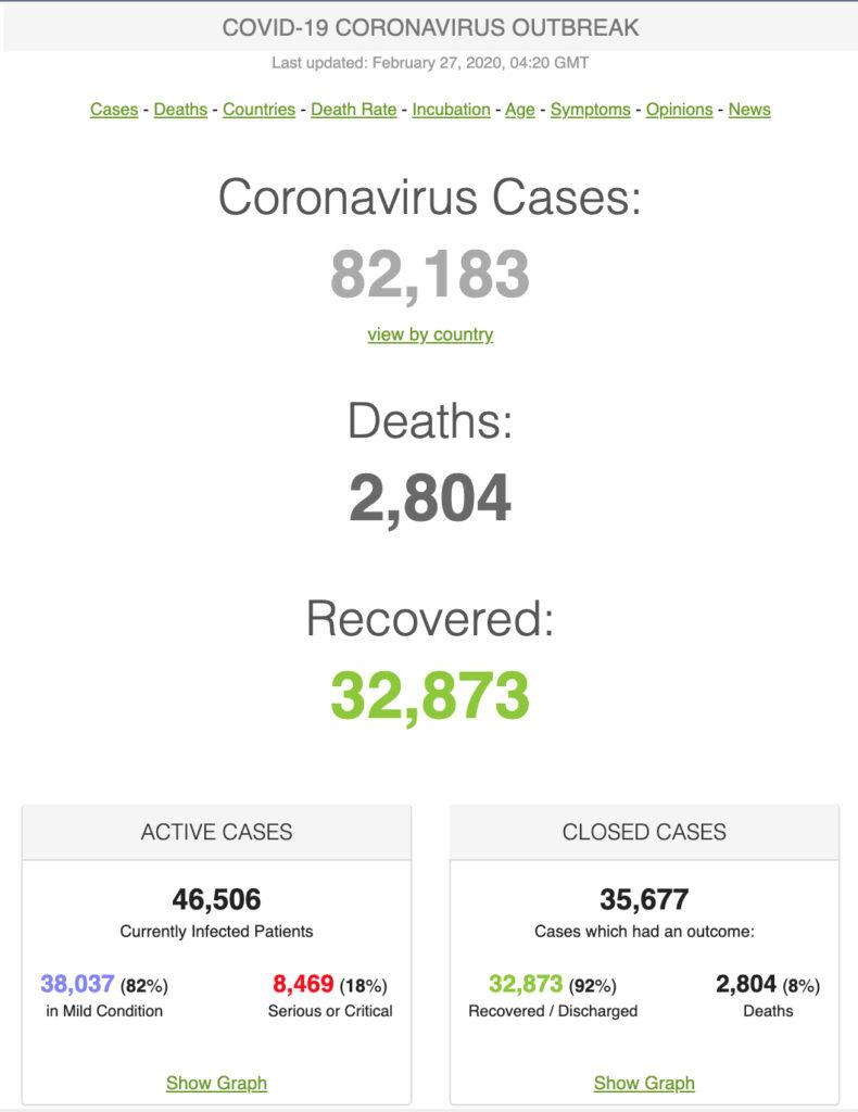 Covid-19 Disease Tracker